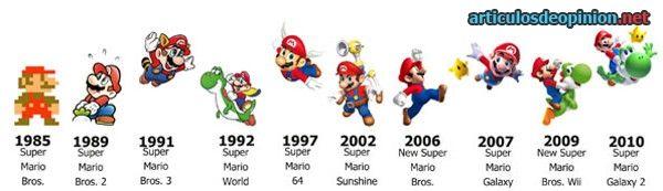 Mario evolución