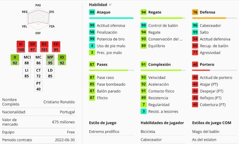 Editas a Cristiano Ronaldo en el PES