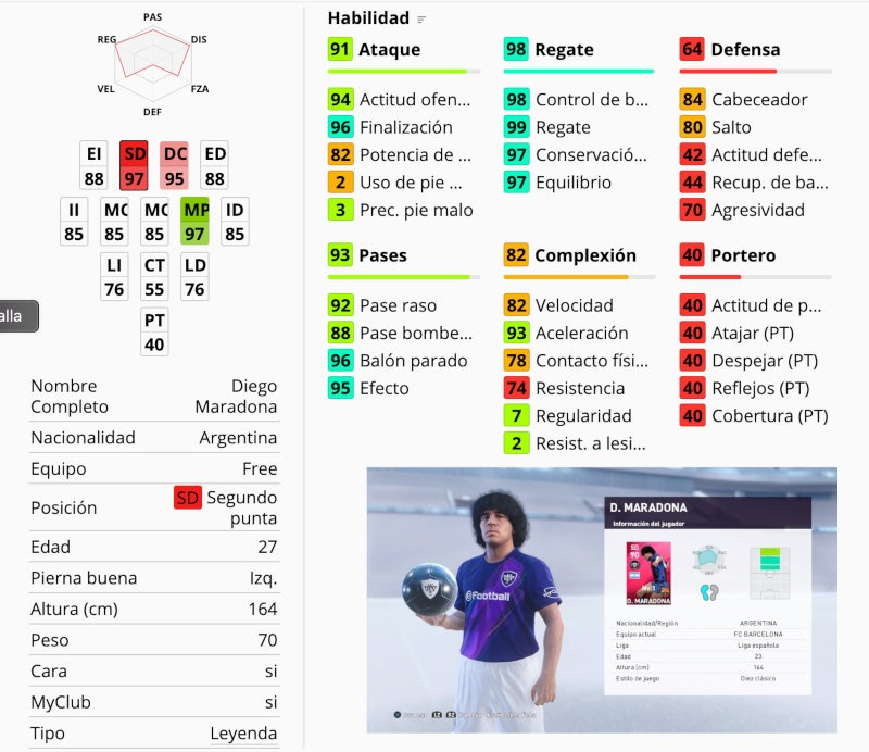 Maradona PES 2020 stats