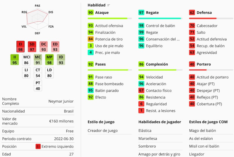 Editar Neymar en el PES