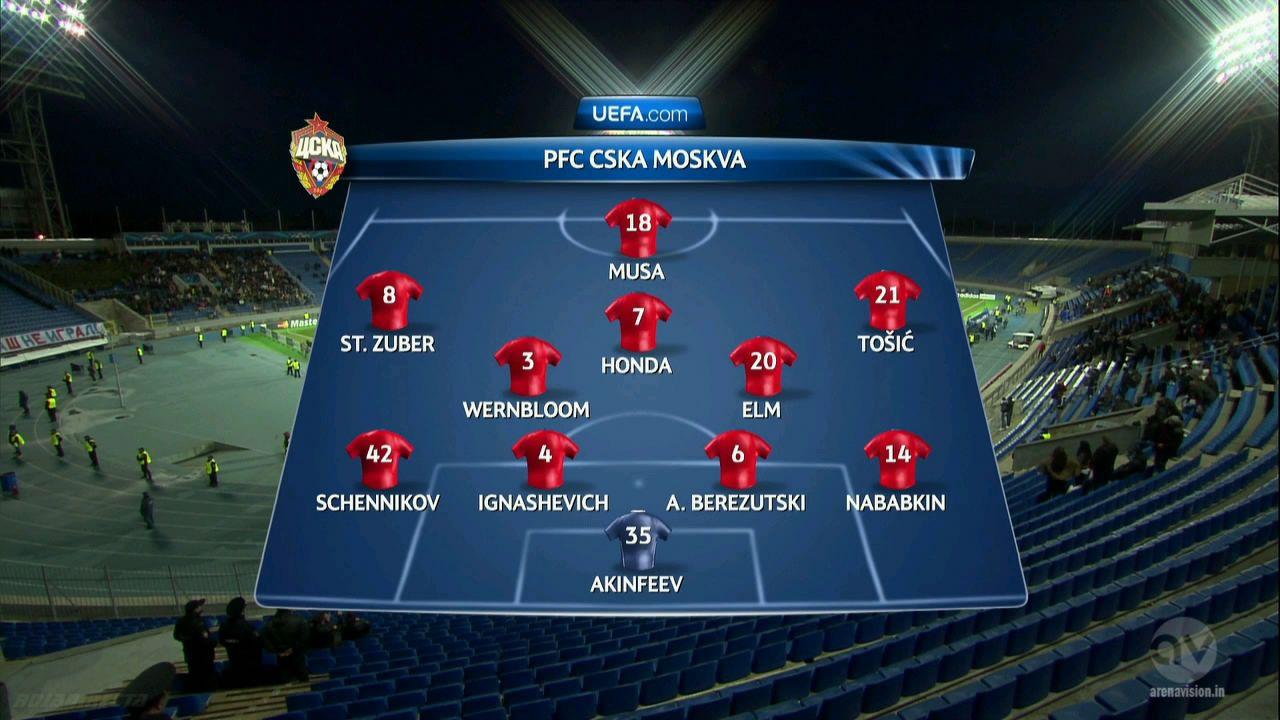 Editar el CSKA Moscú clásico en el PES