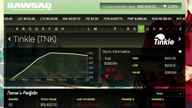 Cómo invertir en la bolsa en GTA V